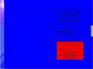 Сабақтың барысы: I.Ұйымдастыру II.Үй тапсырмасын тексеру 1.Ой-толғау әдісі. Қ