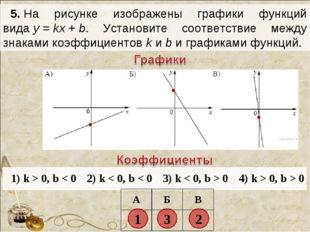 5.На рисунке изображены графики функций видаy=kx+b. Установите соответс