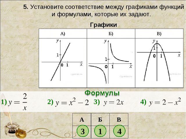 5.Установите соответствие между графиками функций и формулами, которые их за...