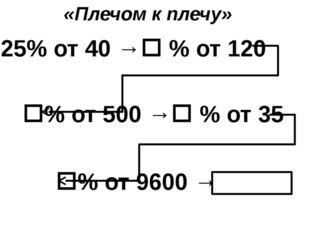 «Плечом к плечу» 25% от 40 → % от 120 % от 500 → % от 35 % от 9600 →