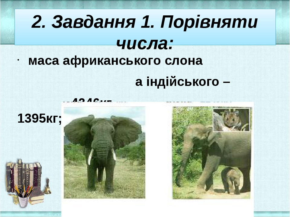 2. Завдання 1. Порівняти числа: маса африканського слона а індійського – 4346...