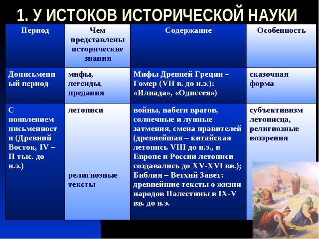 1. У ИСТОКОВ ИСТОРИЧЕСКОЙ НАУКИ ПериодЧем представлены исторические знанияС...