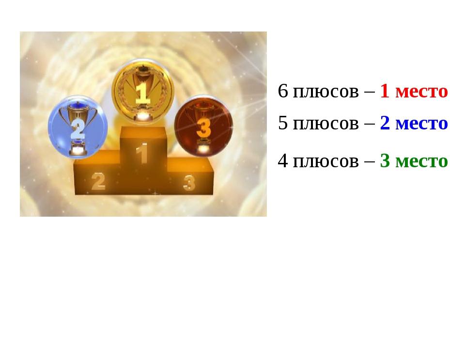 6 плюсов – 1 место 5 плюсов – 2 место 4 плюсов – 3 место