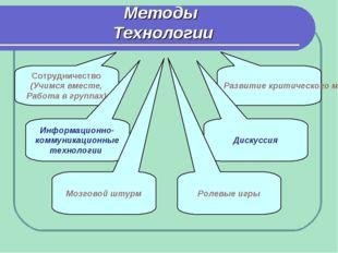 Методы Технологии Развитие критического мышления Дискуссия Сотрудничество (Уч