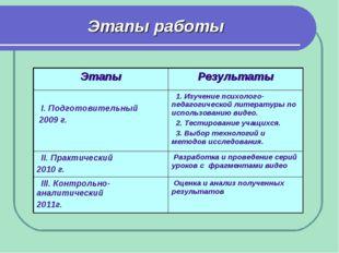 Этапы работы ЭтапыРезультаты I. Подготовительный 2009 г. 1. Изучение психол
