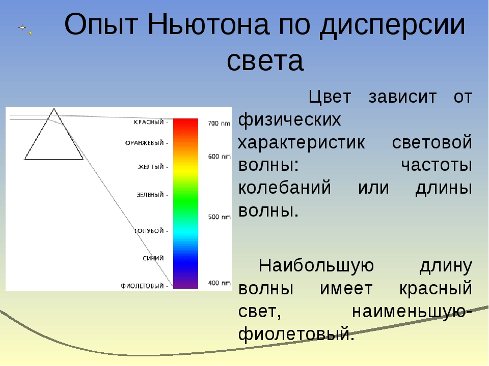 Цвет зависит от физических характеристик световой волны: частоты колебаний и...