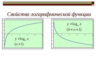 Свойства логарифмической функции 1) D(f) 2) Четность 3) Монотонность 4)Огран