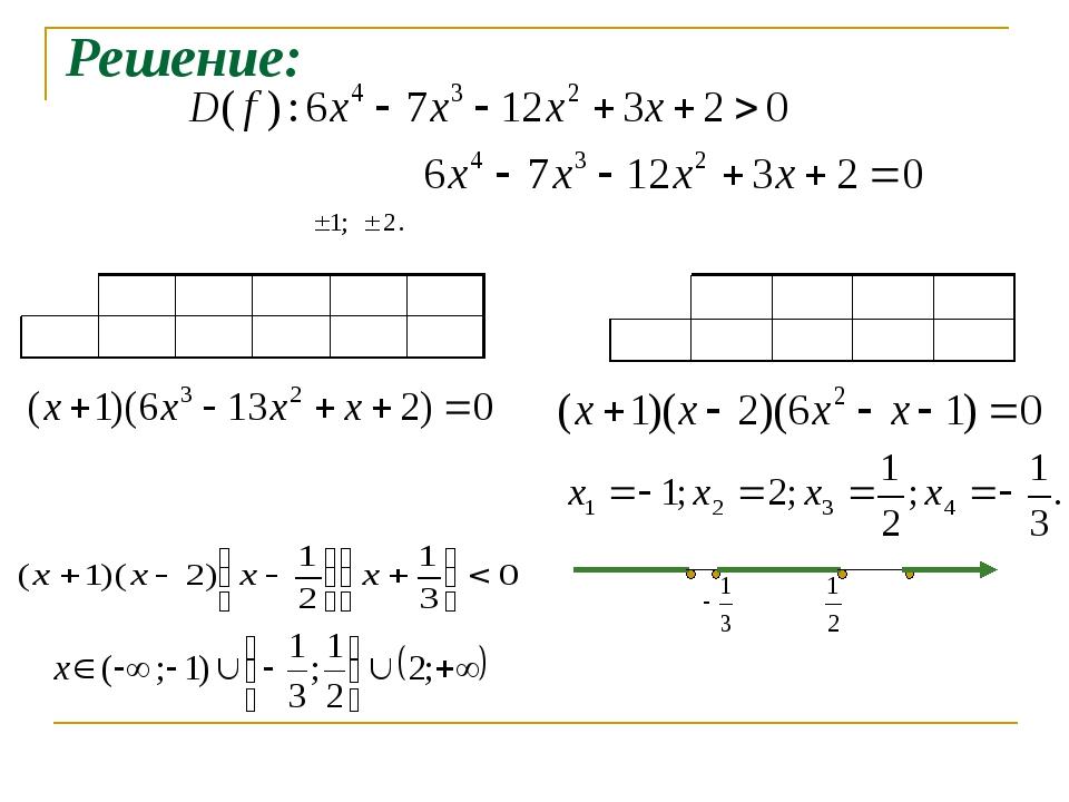 Решение: Возможные целые корни: Проверка показывает, что -1 и 2 - корни уравн...