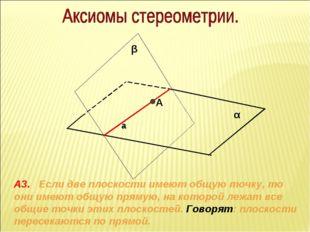 α β А3. Если две плоскости имеют общую точку, то они имеют общую прямую, на к