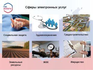 Здравоохранение Социальная защита Градостроительство Земельные ресурсы ЖКХ Им