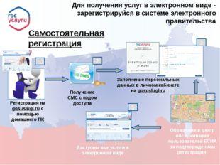 Регистрация на gosuslugi.ru с помощью домашнего ПК Получение СМС с кодом дост