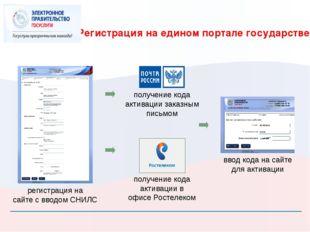 Регистрация на едином портале государственных и муниципальных услуг получение