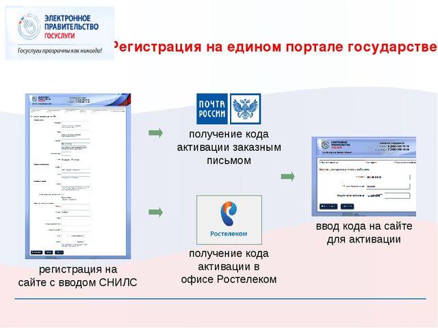 Регистрация на едином портале государственных и муниципальных услуг получение...