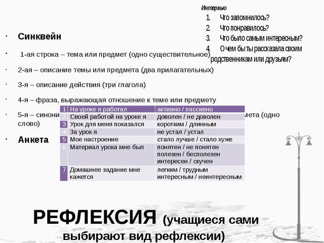 РЕФЛЕКСИЯ (учащиеся сами выбирают вид рефлексии) Синквейн 1-ая строка – тема...