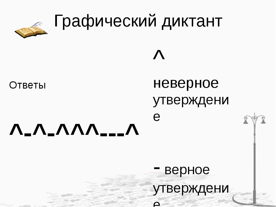 Графический диктант ^ неверное утверждение - верное утверждение Ответы ^-^-^^...