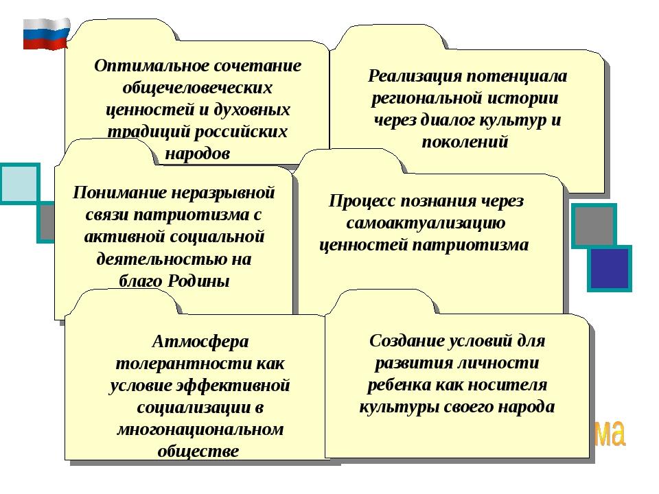 Оптимальное сочетание общечеловеческих ценностей и духовных традиций российск...