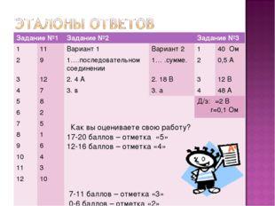 Задание №1Задание №2Задание №3 111Вариант 1Вариант 2140 Ом 291….пос