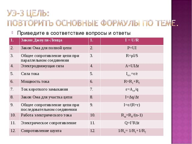 Приведите в соответствие вопросы и ответы 1.Закон Джоуля-Ленца 1.I = U/R 2...