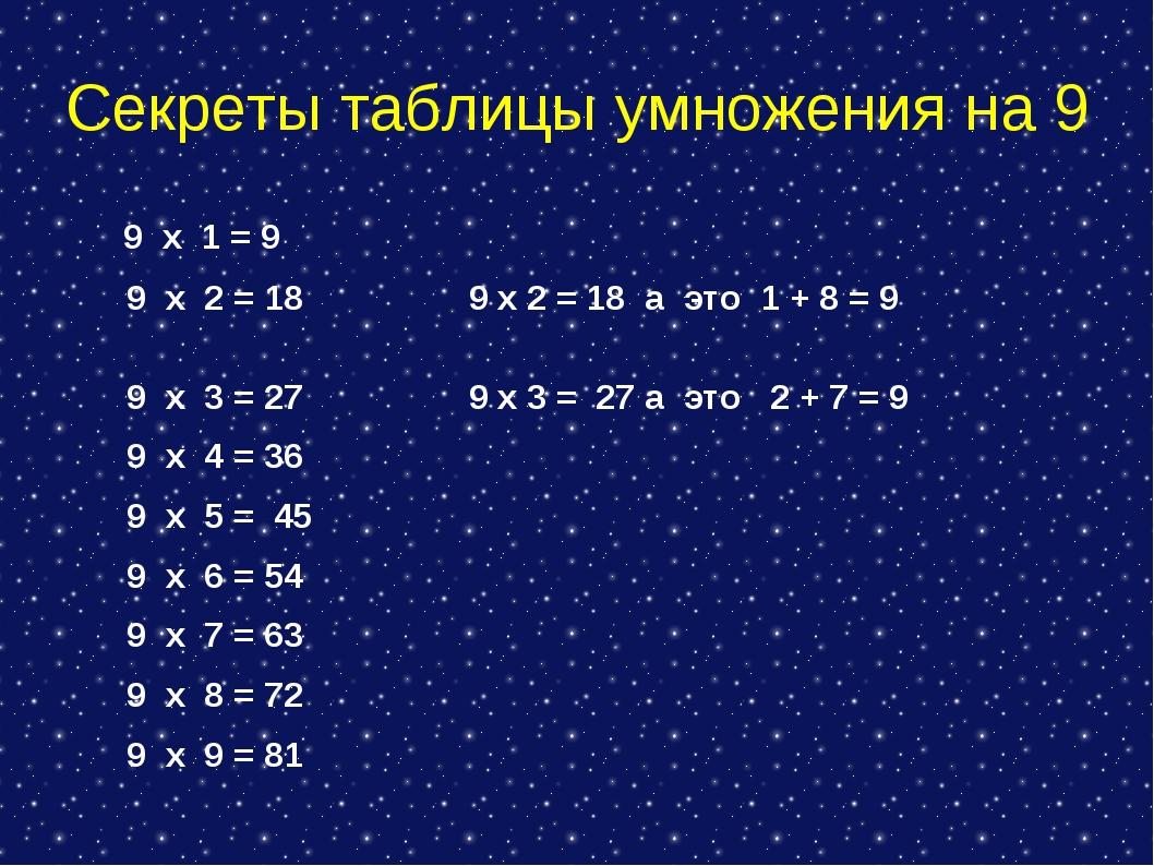Секреты таблицы умножения на 9 9 х 1 = 9 9 х 2 = 18 9 х 2 = 18 а это 1 + 8 =...