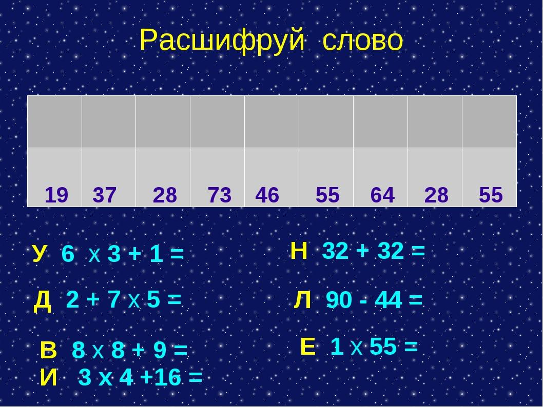 Расшифруй слово У 6 х 3 + 1 = Н 32 + 32 = Д 2 + 7 х 5 = В 8 х 8 + 9 = И 3 х 4...