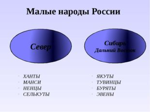 Малые народы России Север Сибирь Дальний Восток ХАНТЫ МАНСИ НЕНЦЫ СЕЛЬКУТЫ ЯК