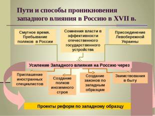 Пути и способы проникновения западного влияния в Россию в XVII в. Смутное вре
