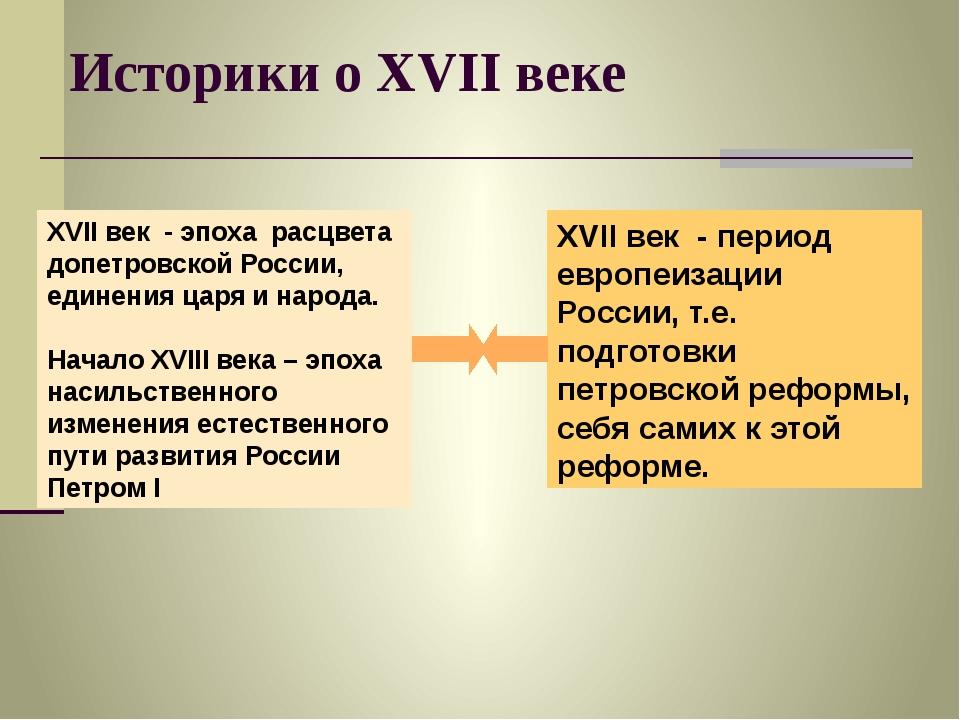 Историки о XVII веке XVII век - эпоха расцвета допетровской России, единения...