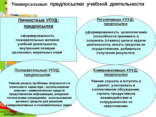Универсальные предпосылки учебной деятельности Личностные УПУД: предпосылки Р...