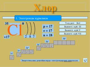 1. Электронды құрылысы 2 Cl 0 +17 35 8 7 p = 17 e = 17 n = 18 1s2 2s2 2p6 3s2