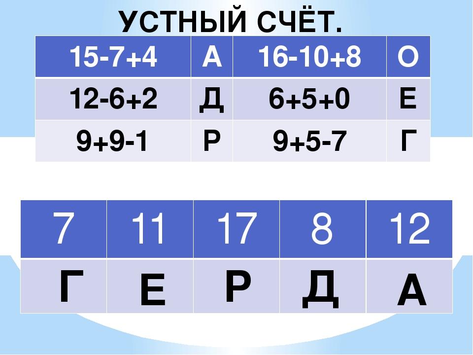 А Д Р Е Г УСТНЫЙ СЧЁТ. 15-7+4 А 16-10+8 О 12-6+2 Д 6+5+0 Е 9+9-1 Р 9+5-7 Г 7...