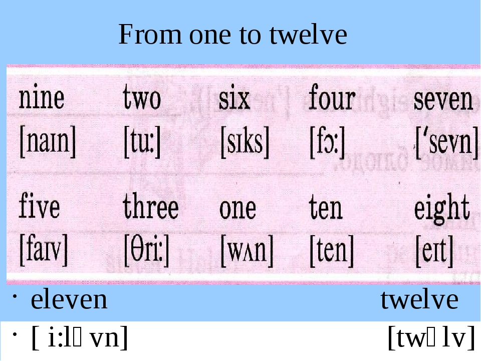 From one to twelve eleven twelve [ i:lәvn] [twәlv]