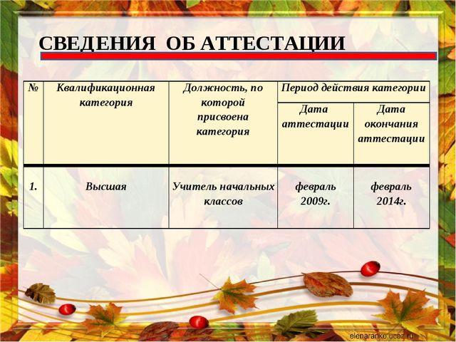 СВЕДЕНИЯ ОБ АТТЕСТАЦИИ №Квалификационная категорияДолжность, по которой при...