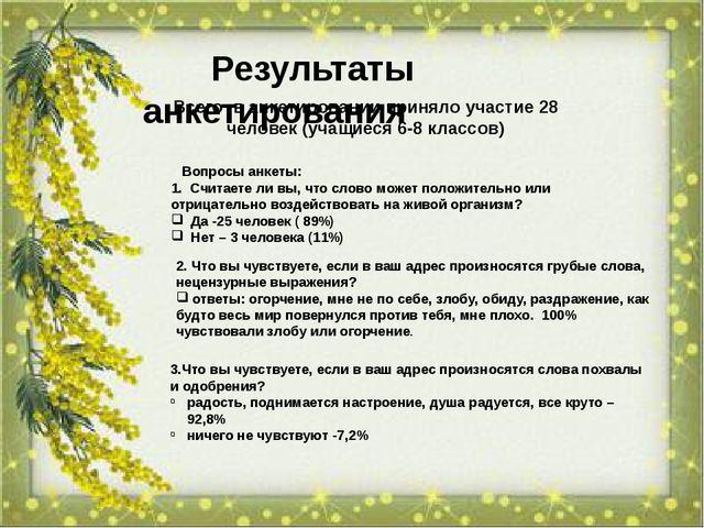 Результаты анкетирования Всего в анкетировании приняло участие 28 человек (у...