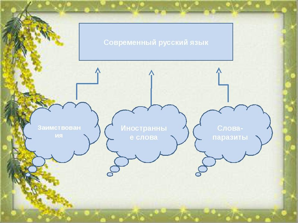 Современный русский язык Заимствования Слова-паразиты Иностранные слова