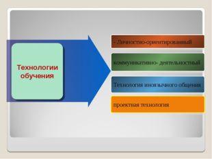 - Личностно-ориентированный коммуникативно- деятельностный Технология иноязыч