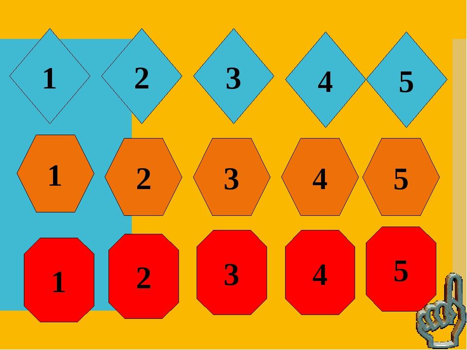 5. Жаңа слайдты қандай команданың көмегімен құруға болады?