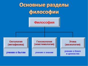 Философия Онтология (метафизика) Гносеология (эпистемология) Этика (аксиологи