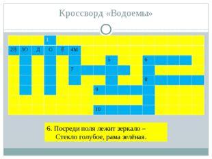 Кроссворд «Водоемы» 6. Посреди поля лежит зеркало – Стекло голубое, рама зелё