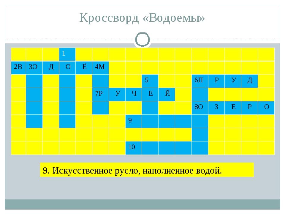 Кроссворд «Водоемы» 9. Искусственное русло, наполненное водой. К А Н А Л 1 2В...
