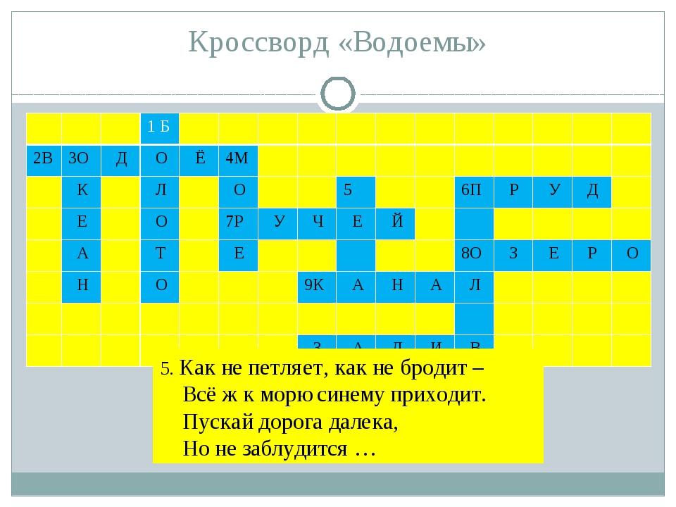 Кроссворд «Водоемы» 5. Как не петляет, как не бродит – Всё ж к морю синему пр...
