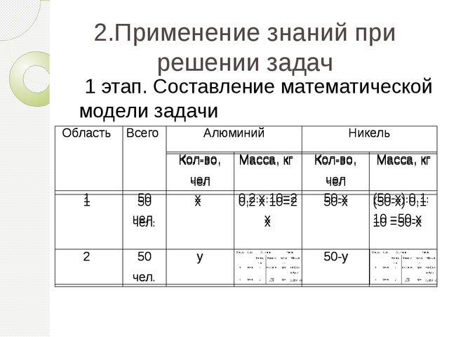 2.Применение знаний при решении задач 1 этап. Составление математической моде...