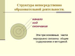 Структура непосредственно образовательной деятельности. Эти три основные част