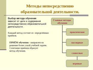 Методы непосредственно образовательной деятельности. Выбор метода обучения за