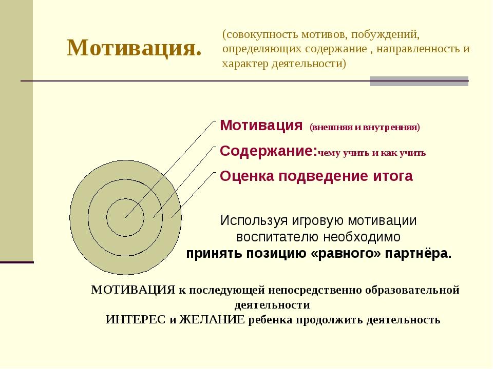Мотивация. Используя игровую мотивации воспитателю необходимо принять позицию...
