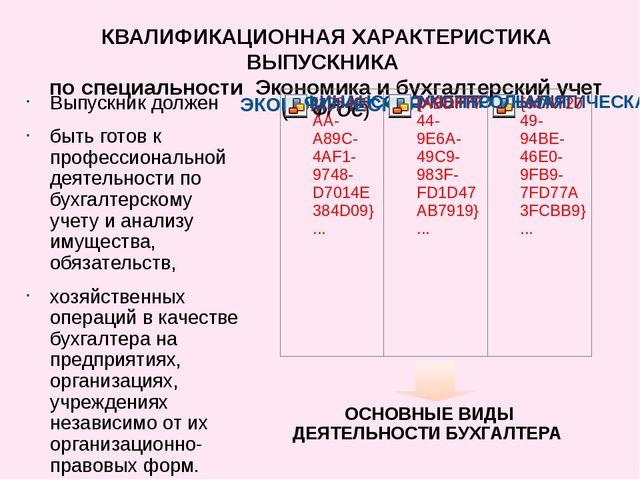 КВАЛИФИКАЦИОННАЯ ХАРАКТЕРИСТИКА ВЫПУСКНИКА по специальности Экономика и бухга...