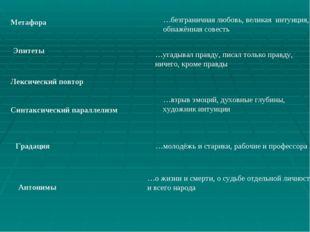 Метафора Эпитеты Лексический повтор Синтаксический параллелизм Градация Антон