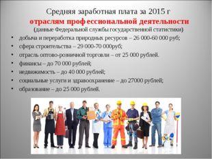 Средняя заработная плата за 2015 г отраслям профессиональной деятельности (да