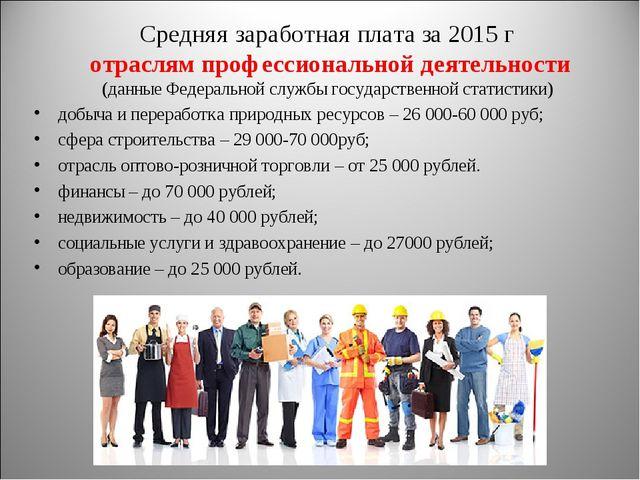 Средняя заработная плата за 2015 г отраслям профессиональной деятельности (да...