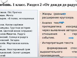 Учебник. 1 класс. Раздел 2 «От дождя до радуги» Г. М. Кружков. Пёс Прогноз Ф