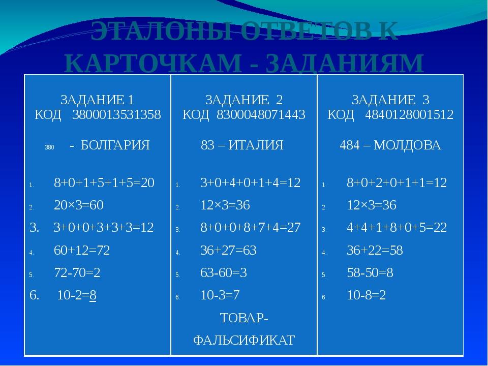 ЭТАЛОНЫ ОТВЕТОВ К КАРТОЧКАМ - ЗАДАНИЯМ ЗАДАНИЕ 1 КОД 3800013531358 - БОЛГАРИЯ...